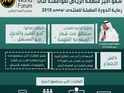 انفوجرافيك | مجلس إدارة منتدى أسبار الدولي يشكر سمو أمير منطقة الرياض لموافقته على رعاية الدورة المقبلة نوفمبر 2019
