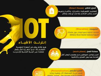 انفوجرافيك: تأثير انترنت الأشياء