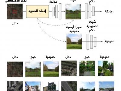الذكاء الاصطناعي ينجح في تشكيل منظر أرضي اعتماداً على صورة فضائية